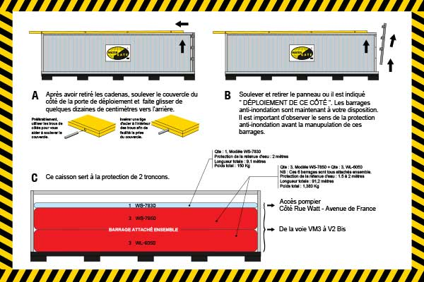 konteynerde paketlenmiş taşkın koruması