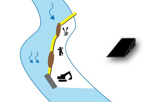 sandbank üzerinde cofferdams nehri