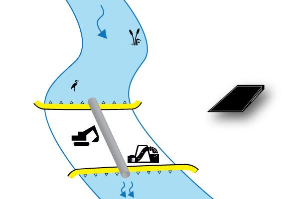 batardo nehri kanalı aşağı akış yukarı yükleme