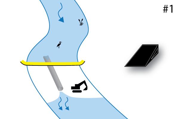 Esnek Water-Gate© batardo. Su yoluna dik bir tesisatın şeması. Dava 1