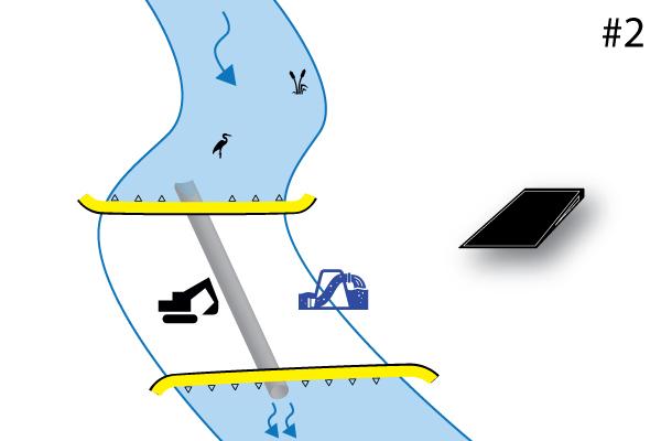 Esnek Su Kapısı © batardoları. Baştan sona 2 yukarı ve aşağı batardo ile su yoluna dik bir kurulum şeması. Örnek 2