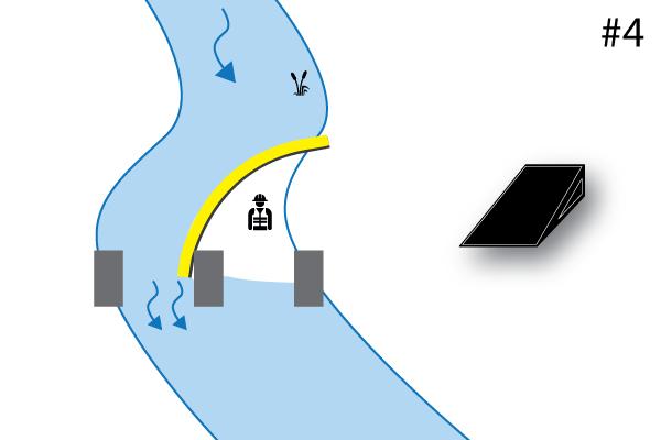 """"""" Esnek Water-Gate © batardoları. Bir köprü ayağı tarafından desteklenen L şeklindeki bir kurulum şeması. Vaka # 4"""""""