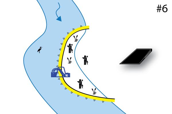 Esnek Water-Gate© batardoları. U şeklindeki bir kurulum şeması | Su yoluna paralel montaj. Vaka # 6